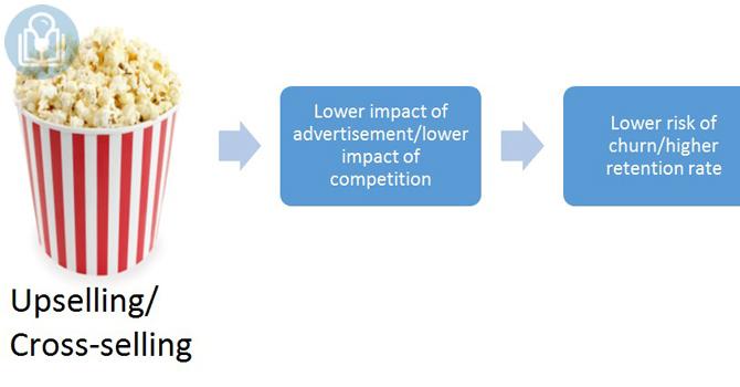 KPI cho Giám đốc kinh doanh